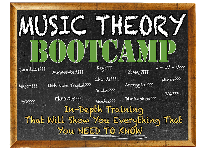 Music theory bootcamp is a class of Guitar Lessons Arlington TX